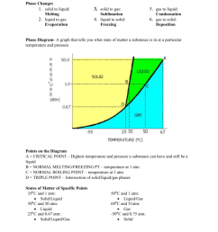 phase diagram notes and problems phase changes 1 solid to liquid melting 2 liquid to gas evaporation 3 solid to gas 5 gas to liquid sublimation 4  [ 791 x 1024 Pixel ]