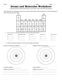 worksheet. Atoms And Molecules Worksheet. Worksheet Fun ...