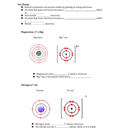 snc1d1 valence electrons and ions ion charge reactive elements can become stable by gaining or losing electrons an atom that gains electrons becomes  [ 791 x 1024 Pixel ]