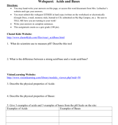 Webquest: Acids and Bases [ 1024 x 791 Pixel ]