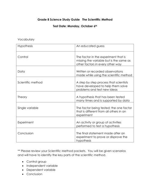 small resolution of Grade 8 Science Study Guide The Scientific Method Test Date