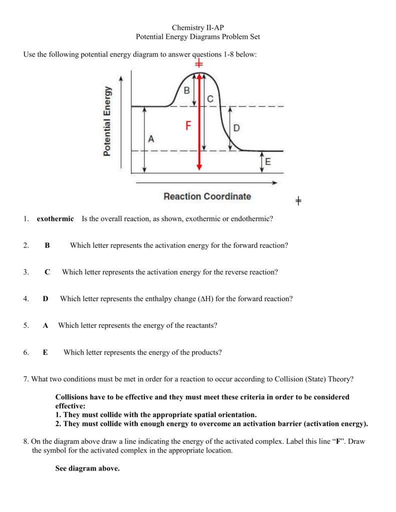 medium resolution of potential energy diagramslabel energy diagram 19