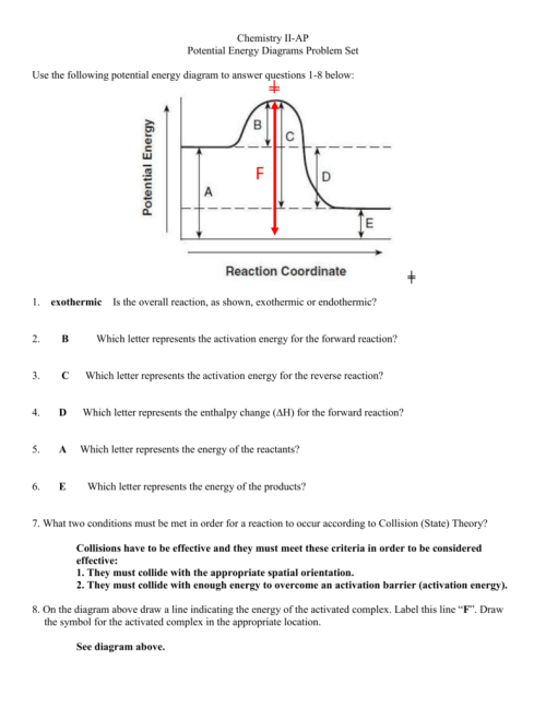 small resolution of potential energy diagramslabel energy diagram 19