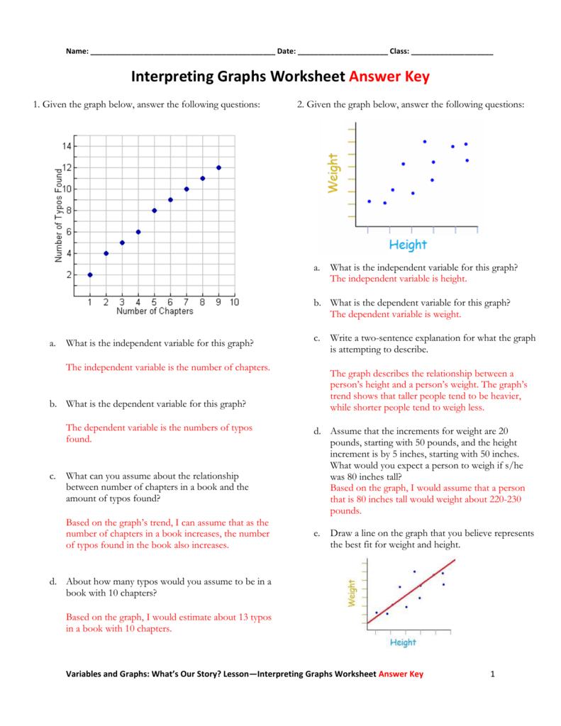 hight resolution of Interpreting Graphs Worksheet Answer Key