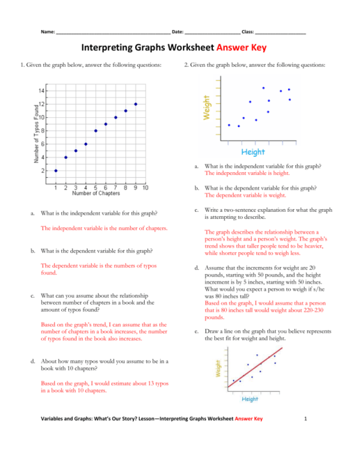 small resolution of Interpreting Graphs Worksheet Answer Key
