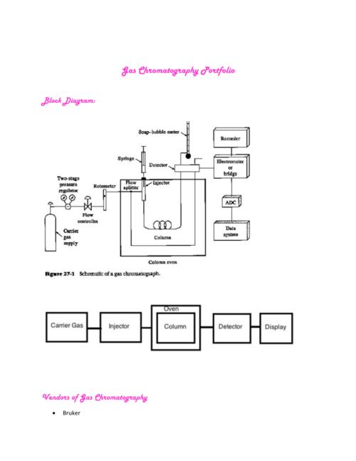 small resolution of block diagram ga chromatography