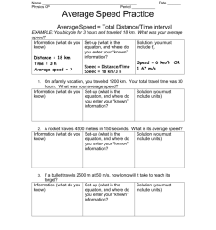 Average Speed Problems - Free Photos [ 1024 x 791 Pixel ]