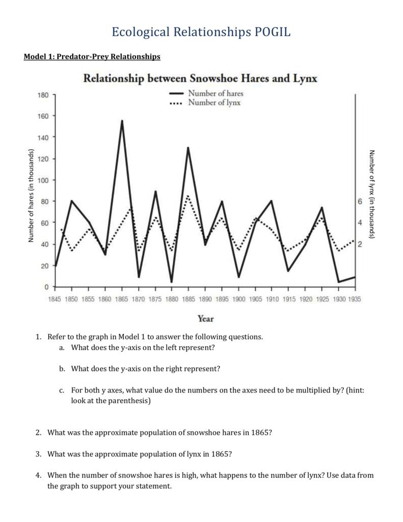 Ecological Relationships Answer Key Worksheets - Kiddy Math