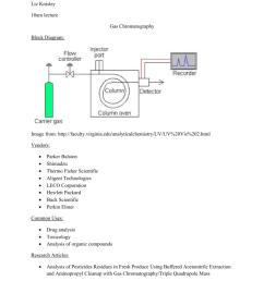 liz knisley 10am lecture gas chromatography block diagram image from http faculty virginia edu analyticalchemistry uv uv vis 2 html vendors  [ 791 x 1024 Pixel ]