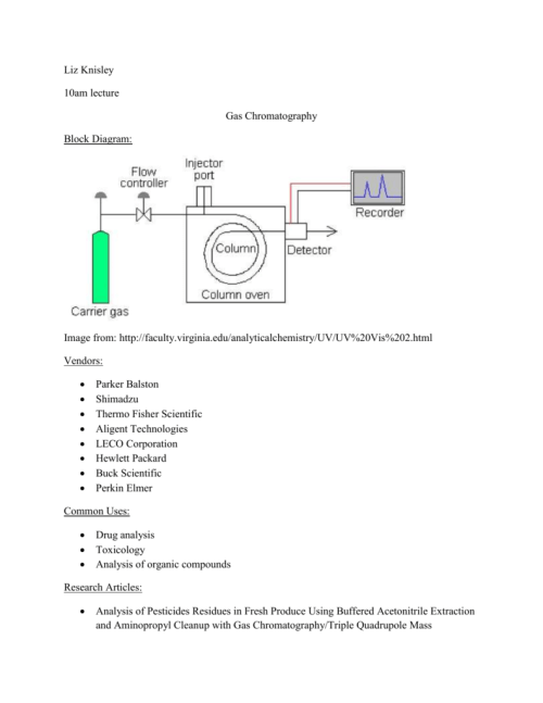 small resolution of liz knisley 10am lecture gas chromatography block diagram image from http faculty virginia edu analyticalchemistry uv uv vis 2 html vendors