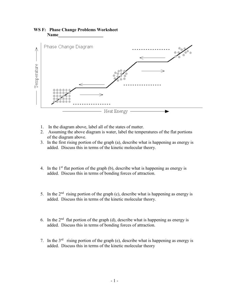 worksheet. Changes Of State Worksheet. Worksheet Fun