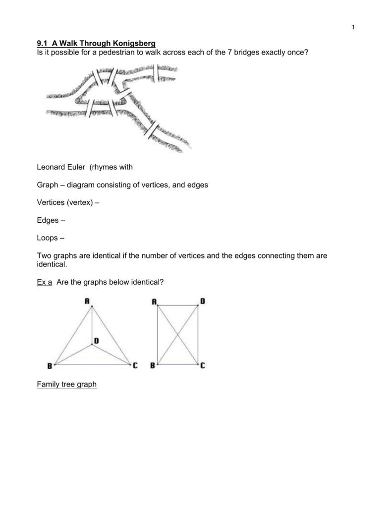medium resolution of logic euler diagram