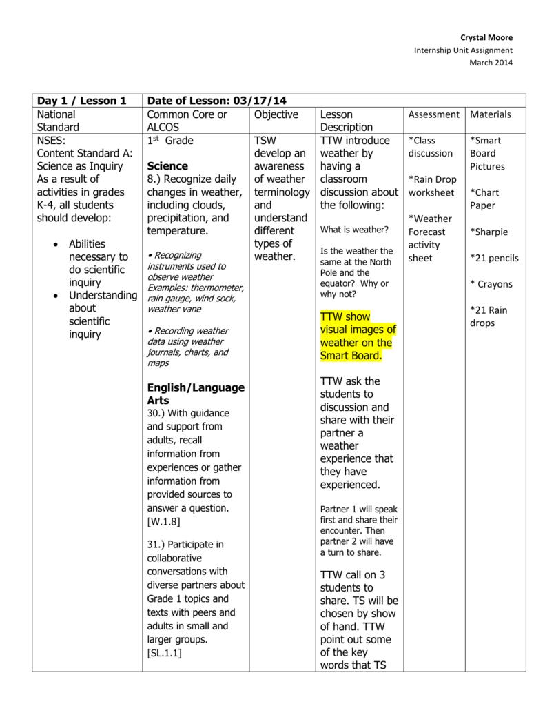 medium resolution of Highlighted_Unit_Plans