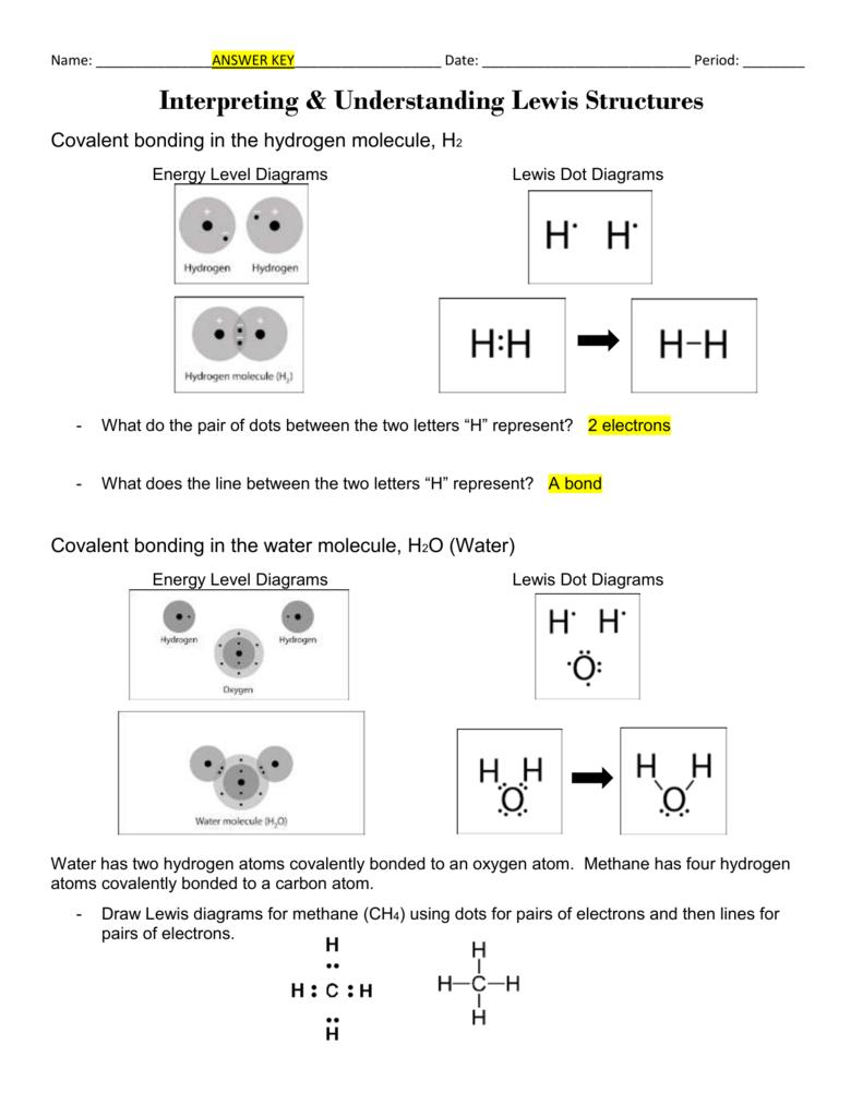 Lewis Dot Structure H2 : lewis, structure, Interpreting, Understanding, Lewis, Structures