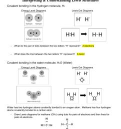 period interpreting understanding lewis structures covalent bonding in the hydrogen molecule h2 energy level diagrams lewis dot diagrams what  [ 791 x 1024 Pixel ]