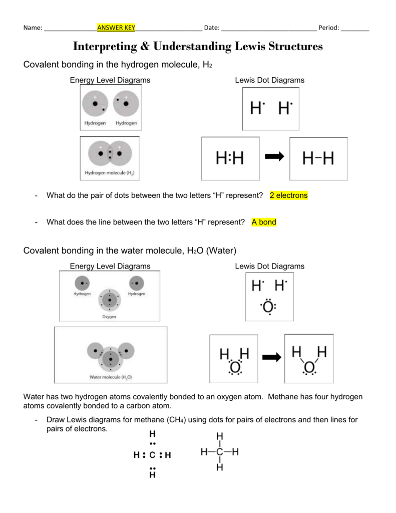 hight resolution of period interpreting understanding lewis structures covalent bonding in the hydrogen molecule h2 energy level diagrams lewis dot diagrams what
