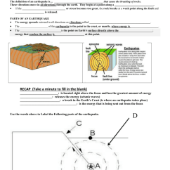 Earthquake Diagram With Labels Fleetwood Wilderness Travel Trailer Wiring Notes 007191874 1 9f7a428194a164408aabe3729280a67f Png