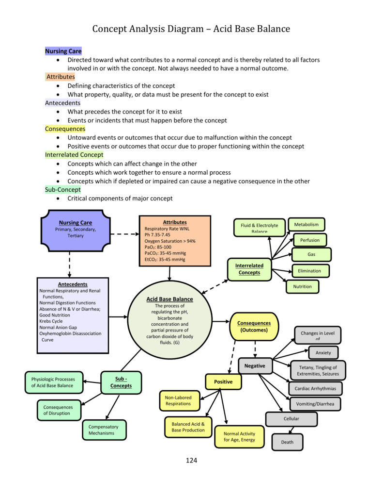 medium resolution of base map diagram