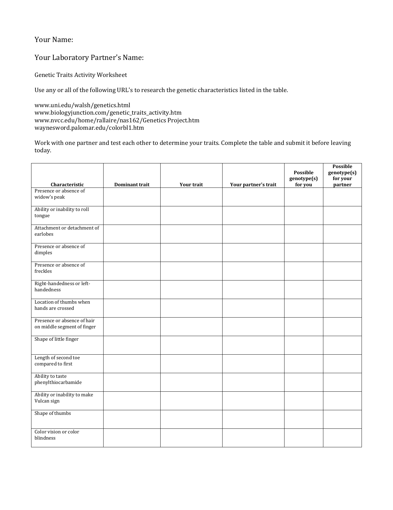 Genetic Traits Worksheet