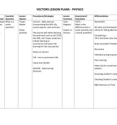 vectors lesson plans frayer model vocabulary template frayer diagram physics [ 1024 x 791 Pixel ]