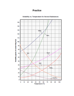 Solubility Curve Practice Problems Worksheet 1