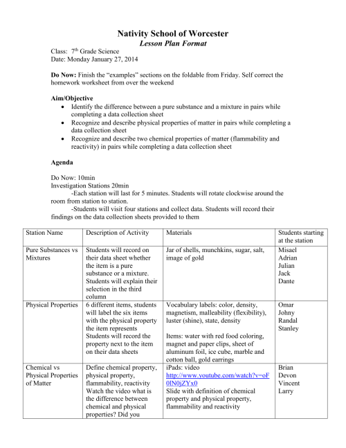 small resolution of grade 7 science lesson plan january 27 2014