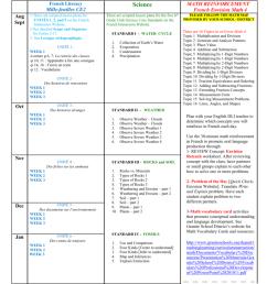 Sample Kindergarten Tri-Area Curriculum Map (Houghton Mifflin) [ 1024 x 791 Pixel ]