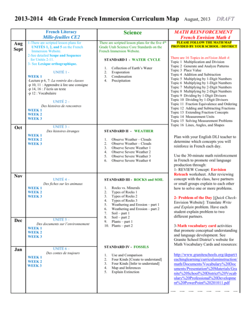 small resolution of Sample Kindergarten Tri-Area Curriculum Map (Houghton Mifflin)
