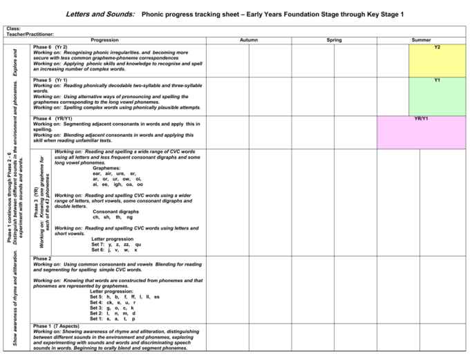 Phonics Progress Tracking Sheet Early Years Foundation Stage
