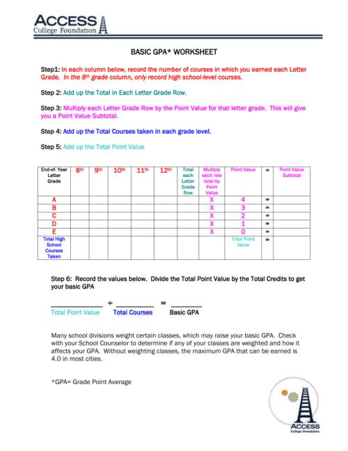 small resolution of 1-2 GPA Worksheet