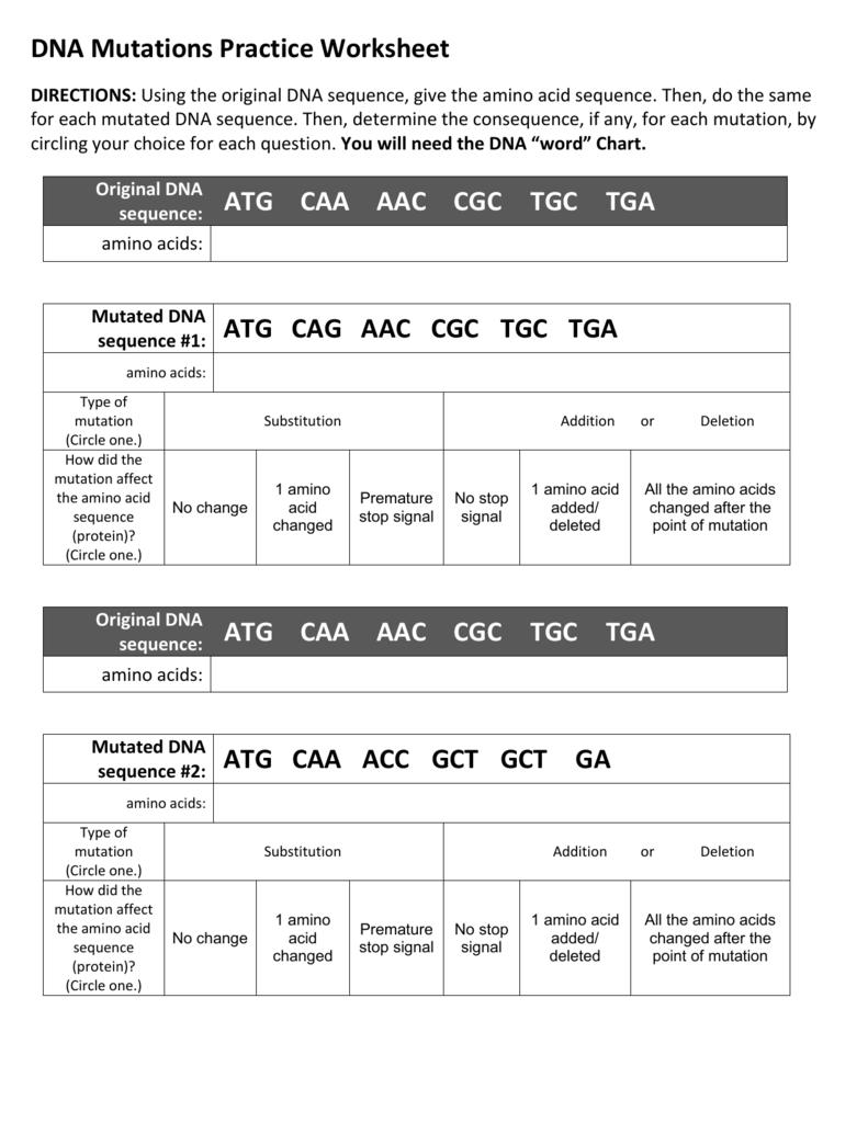 Worksheets Dna Mutations Worksheet Waytoohuman Free Worksheets For Kids & Printables