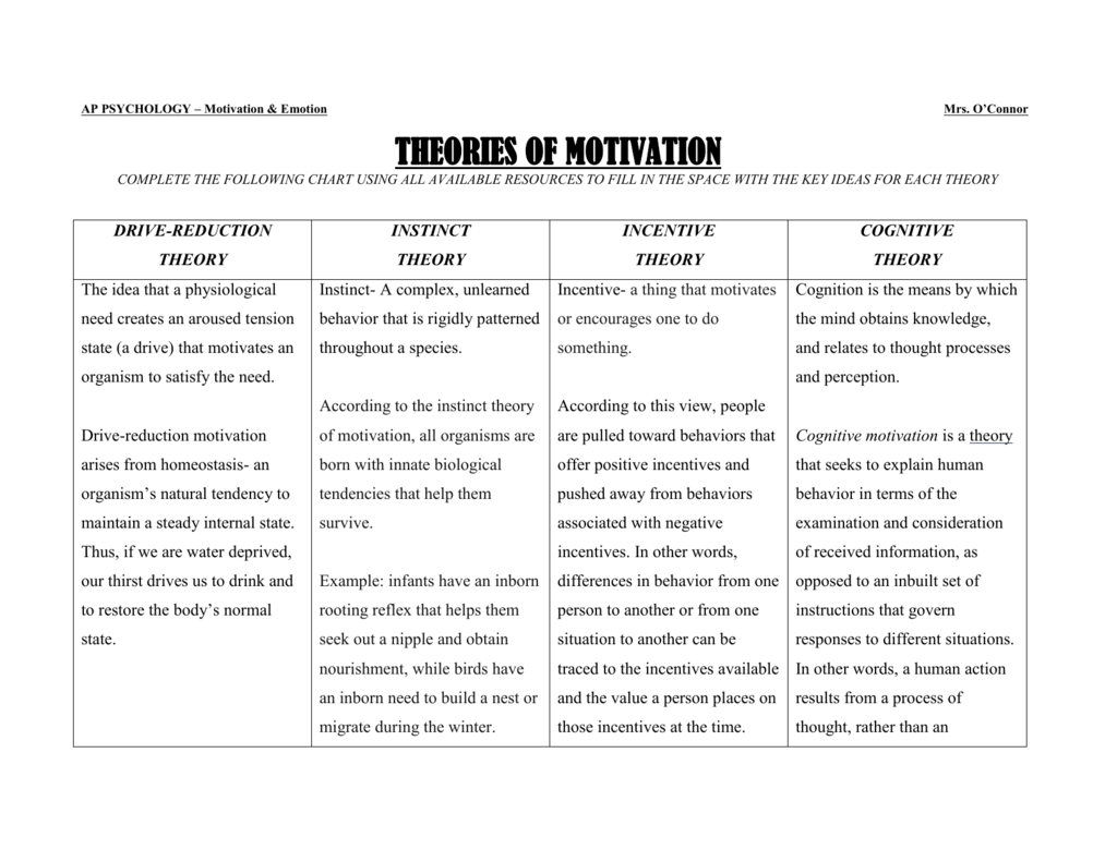 Motivation Group Worksheet