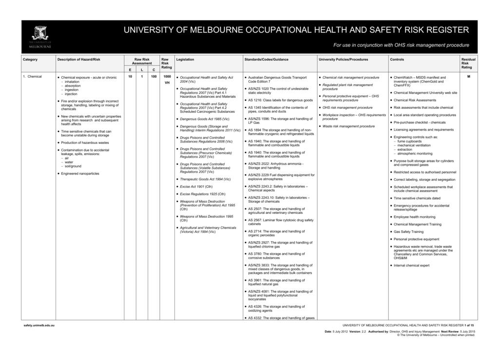 University of Melbourne OHS risk register []