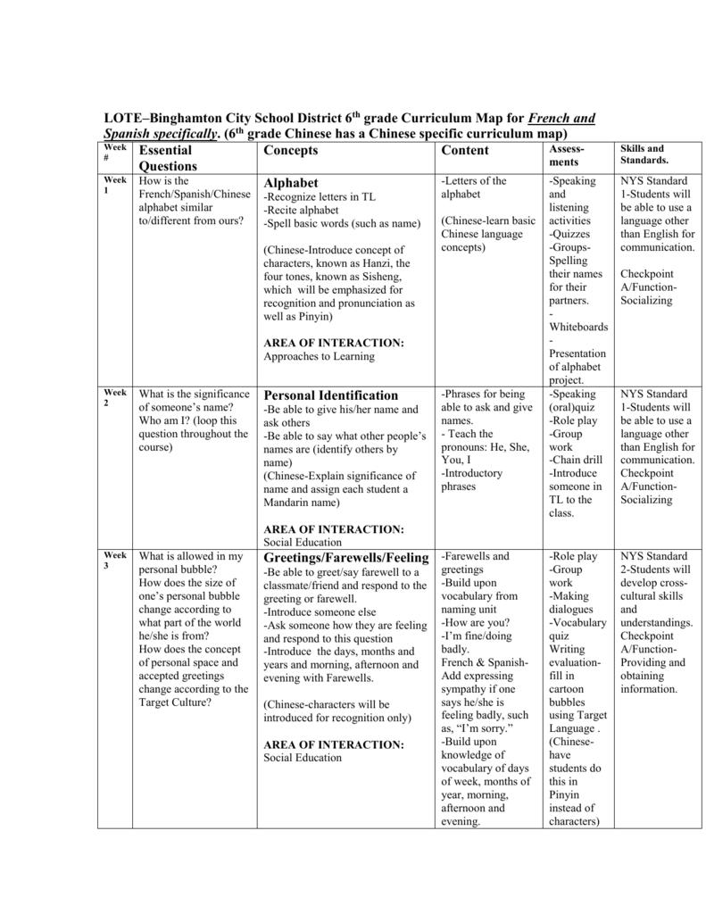 medium resolution of LOTE–Binghamton City School District 6th grade Foreign Language