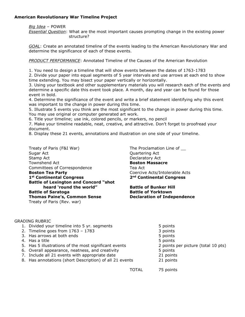 medium resolution of American Revolution Battles Worksheet - Promotiontablecovers