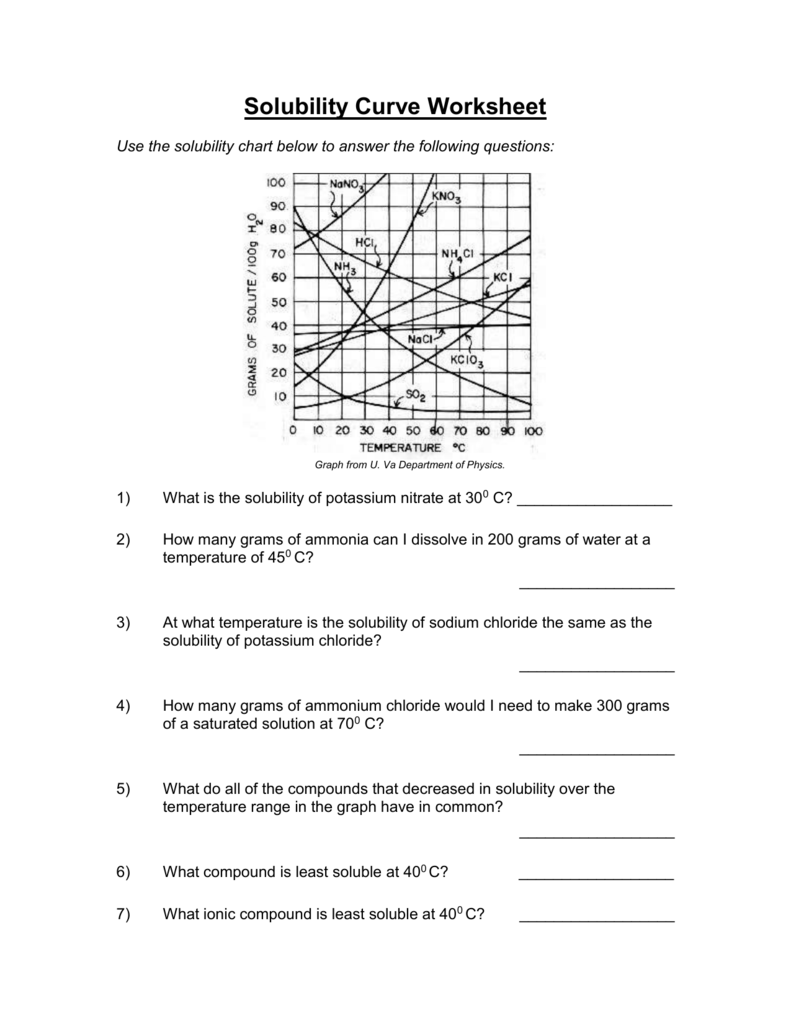 worksheet. Solubility Graph Worksheet Answers. Worksheet