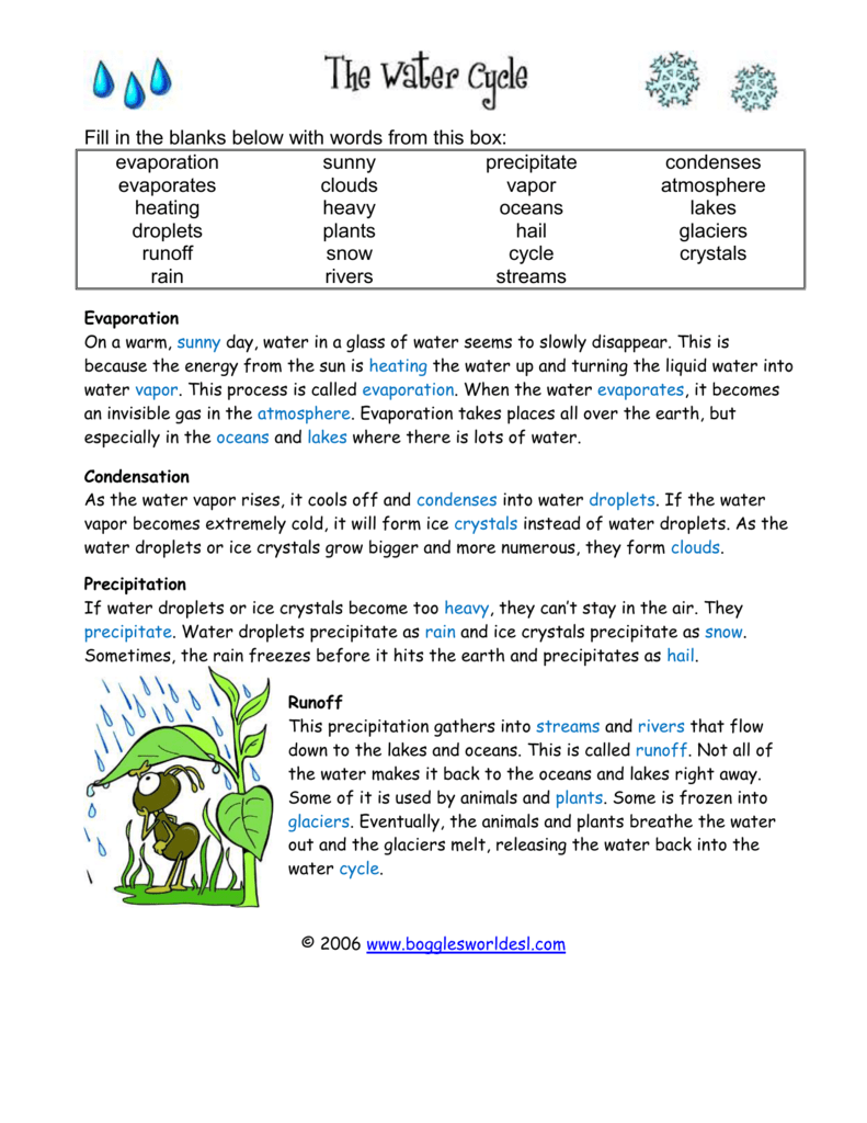hight resolution of 28 Water Cycle Worksheet Fill In The Blank - Worksheet Project List