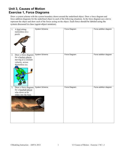 small resolution of perch diagram