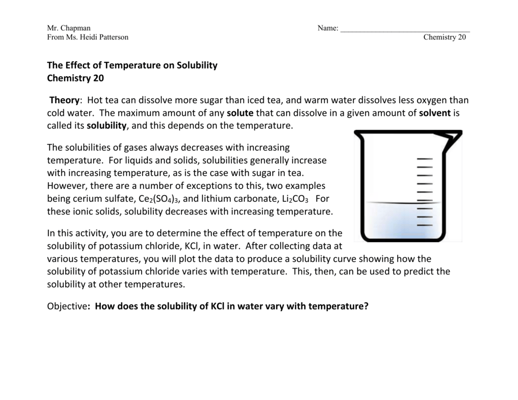 The Effect Of Temperature On Solubility