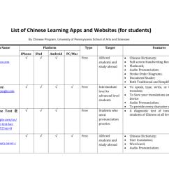 stroke order diagram chinese [ 1024 x 791 Pixel ]