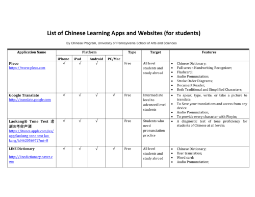 small resolution of stroke order diagram chinese