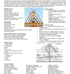 volcano project volcanoes come in all shapes and sizes with varying degrees of activity and therefore notoriety as you will learn volcanoes are not  [ 791 x 1024 Pixel ]