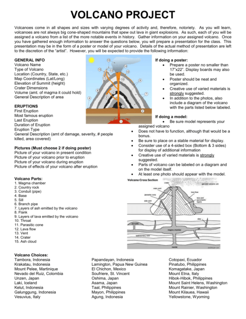 small resolution of volcano project volcanoes come in all shapes and sizes with varying degrees of activity and therefore notoriety as you will learn volcanoes are not