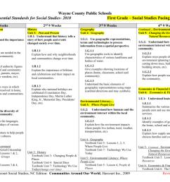 Grade 1 Pacing Guide - Wayne County Public Schools [ 791 x 1024 Pixel ]