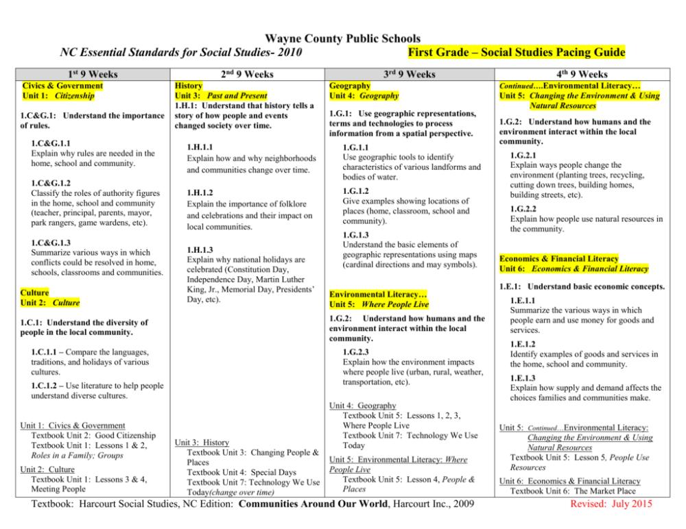 medium resolution of Grade 1 Pacing Guide - Wayne County Public Schools