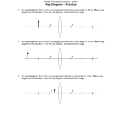 grade 10 academic science optics ray diagram practice 1 an object is placed 20 cm from a converging lens that has a focal length of 10 cm  [ 791 x 1024 Pixel ]