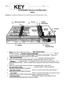 SES4U Plate Tectonics Unit Test * Review Questions: