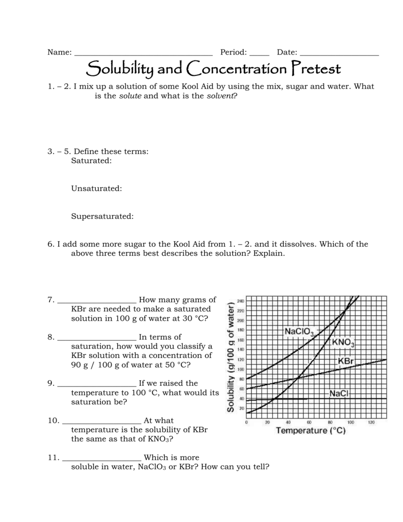 medium resolution of Solubility and Concentration Review