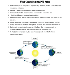 what causes seasons ppt notes earth rotating on its axis gives us night and day therefore it takes earth 24 hours to rotate once on its axis  [ 791 x 1024 Pixel ]