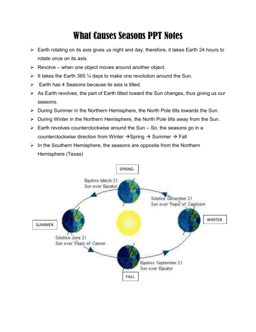 small resolution of what causes seasons ppt notes earth rotating on its axis gives us night and day therefore it takes earth 24 hours to rotate once on its axis